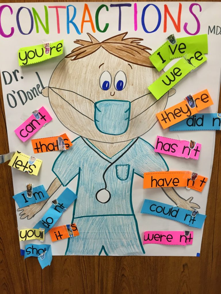 Contraction Surgery Anchor Chart